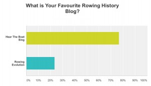 Rowing History blog results
