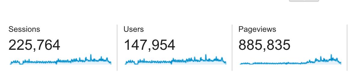 Rowperfect blog data 2015