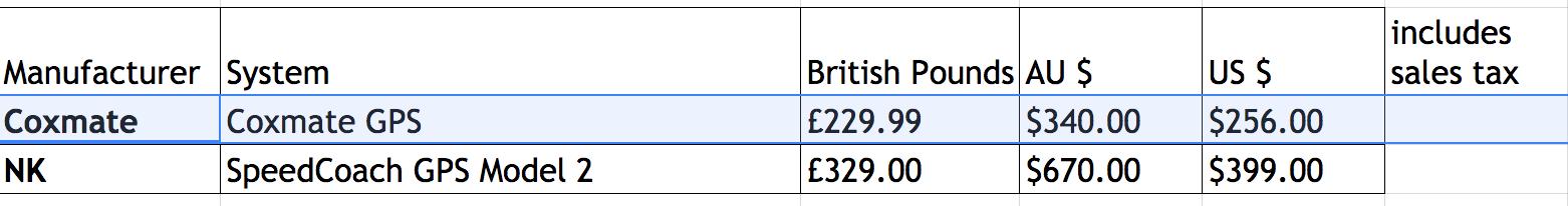 2016 Coxmate NK price compare GPS