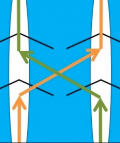 Rowing Seat Racing