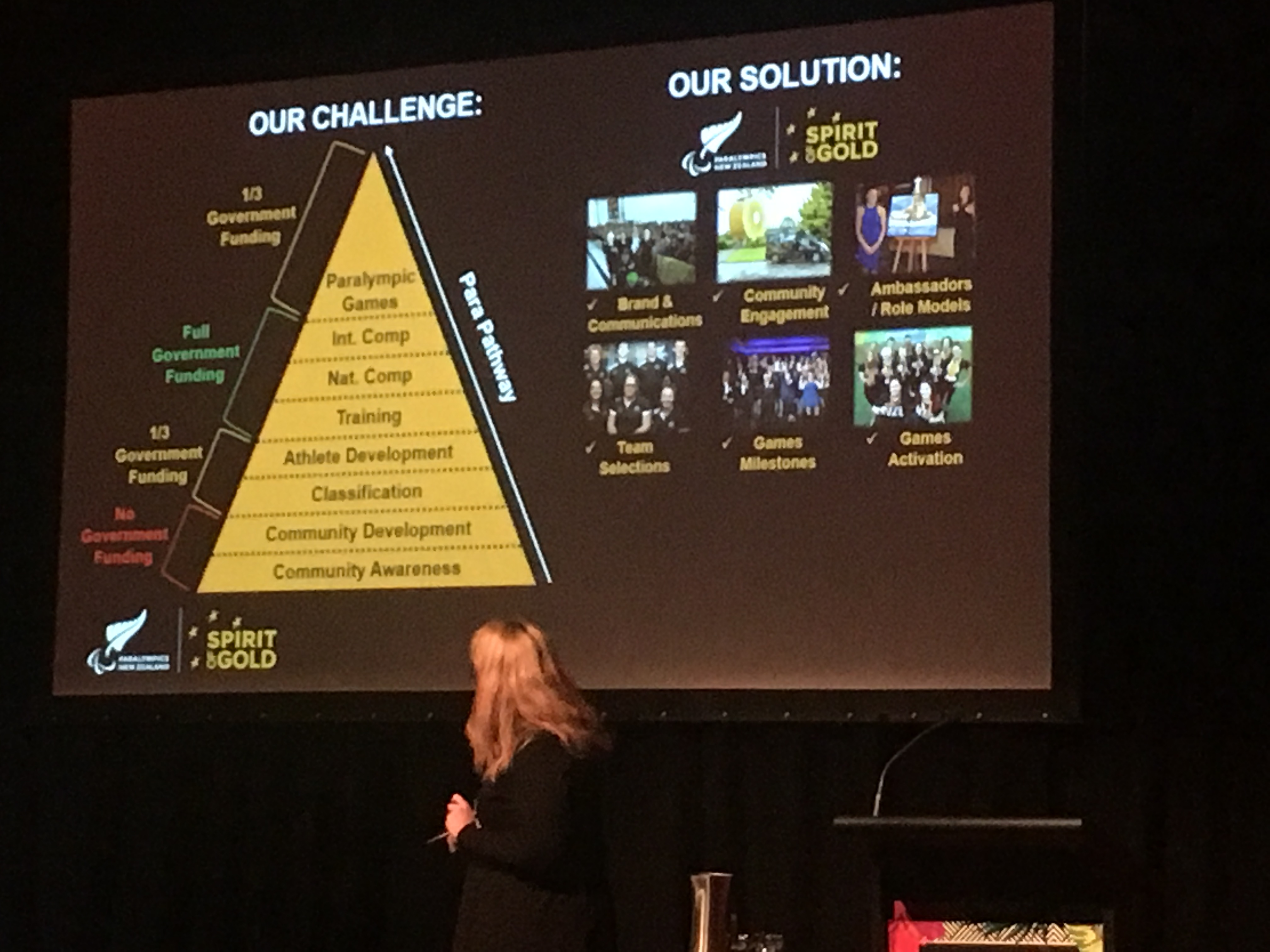 NZ Paralympics model of how to enable para sport and funding, spirit of gold,