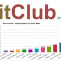 The FitClub app