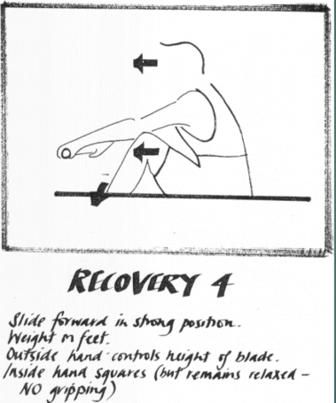 Rowing technique Recovery 4